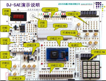> 模拟电路实验箱