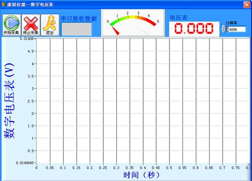 (15)继电器控制实验; (16)步进电机控制; (17)8253方波实验; (18)小